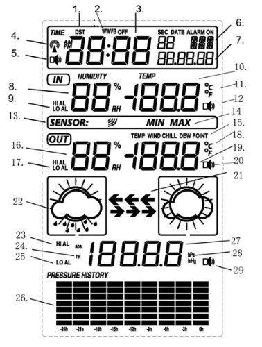 Blackshark Wireless Indoor & Outdoor Digital Weather Station Clock