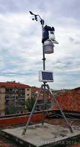 Weather Station Mounting Systems
