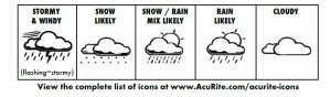 Acurite model 2064 Weather Forecast icons